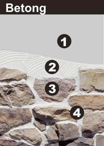 StoneCo - montering av fasadsten på betong