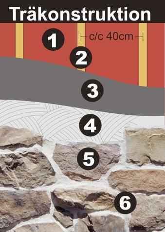 StoneCo - montering av fasadsten på träkonstruktion